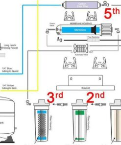 دستگاه تصفیه کننده آب خانگی سافت واتر مدل JW